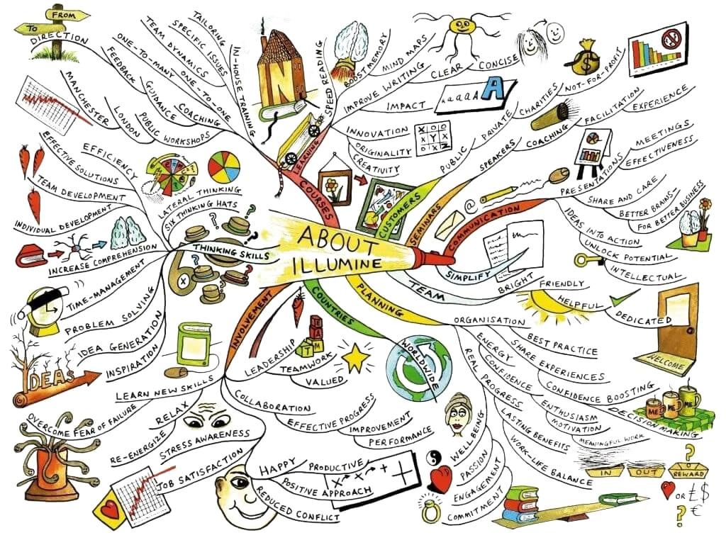 mapa-vida